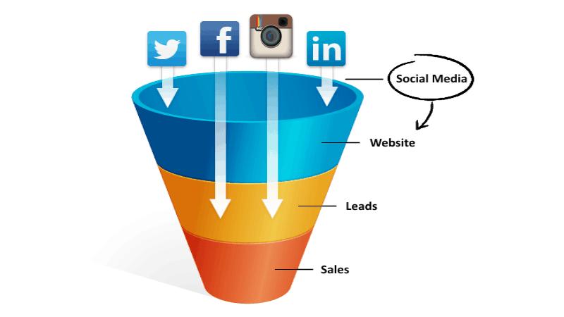 social_media_metrics.jpg